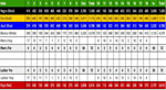 TPC Cancun Golf Scorecard
